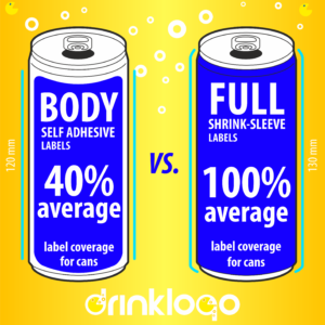 Body self adhesive labels vs Full shrink sleeve labels
